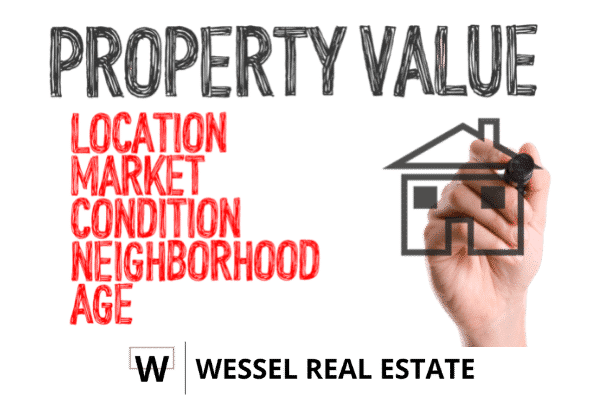 home valuation